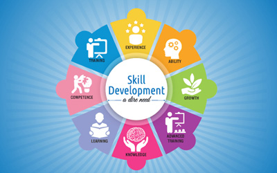 skill-development-training